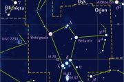 ASTRONOMIA W SZKOLE